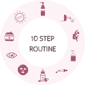 10 Step Routine Cycle